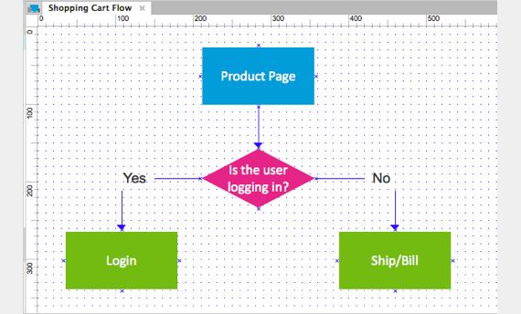 流程图 流程图    线接模式下